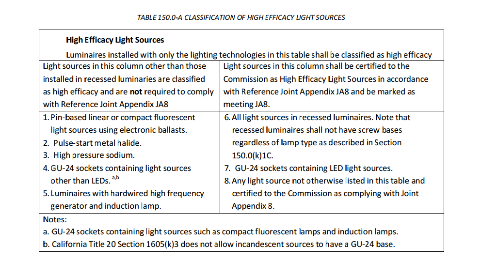 2016 Energy Code Compliance Lighting Standards